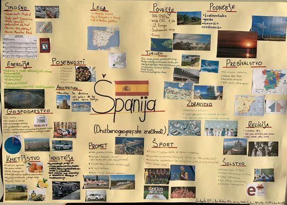 zdruc5beili-smo-c5a1panijo-in-geografijo
